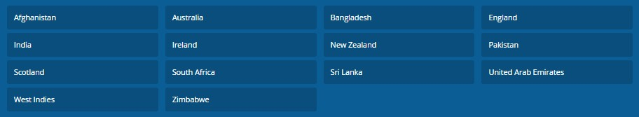 cricket world cup Country Table