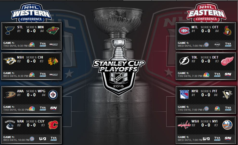 Watch NHL Stanley Cup Play Offs 2015 online