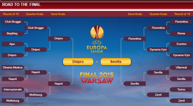 Watch online UEFA Europa League Final