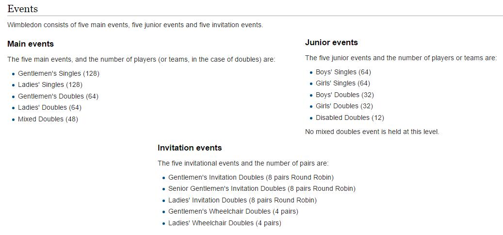 Wimbledon_Events
